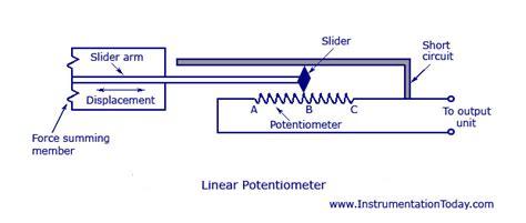 variable resistance transducer tilt switch bike chat forums