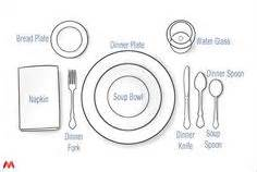 Etiquette on pinterest place settings table manners and etiquette