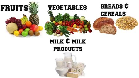 carbohydrates proteins and fats are carbohydrates proteins fats 2015 macronutrients