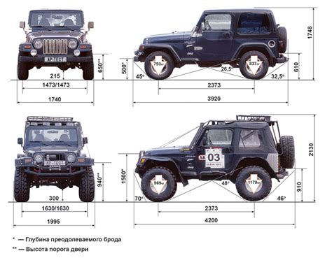 Jeep Grand Size Dimension Garage Jeep Wrangler Dimensions