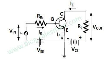 gambar transistor bjt konfigurasi transistor bjt 28 images bjt arsip calesmart bab 4 bjt gambar kurva transistor