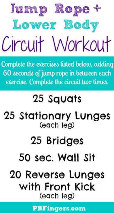 circuit workouts on workout rate and cardio
