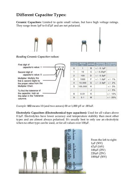 ceramic capacitors reading aec manual for iii sem ece students vtu