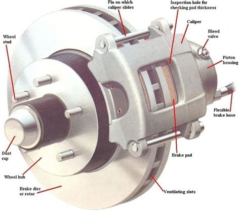 how do pads work how do brake pads and brake shoes work differently to stop a vehicle quora