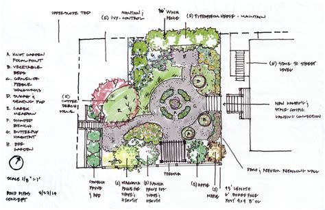 Small Cottage Home Plans by Berkeley Cottage Garden Concept Plan Ian Moore Design