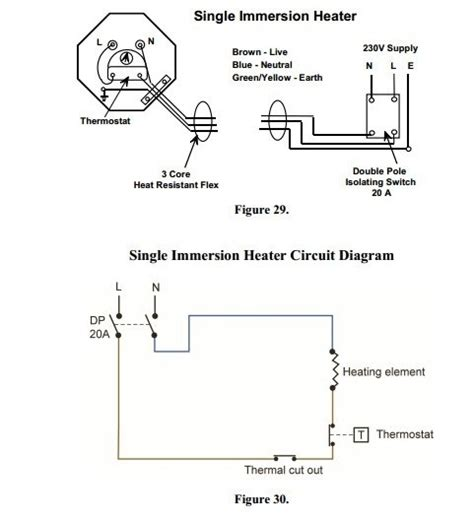 3 phase immersion heater wiring diagram fuse box and
