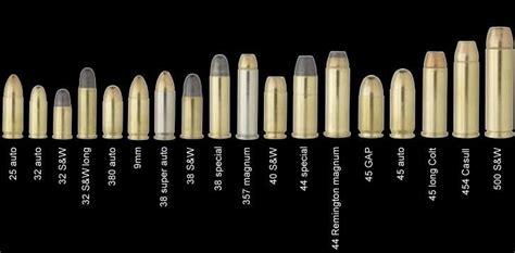 bullet comparison cowboy pistols image