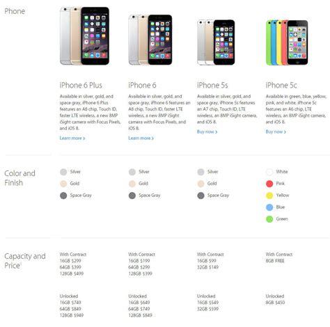 Resumen Y Tu Cuanto Cuestas by 191 Cu 225 Nto Cuesta El Iphone 6 Iphone 6 Plus Desbloqueado Tec