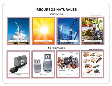 imagenes recuersos naturales fichas imprimibles de los recursos naturales educativos