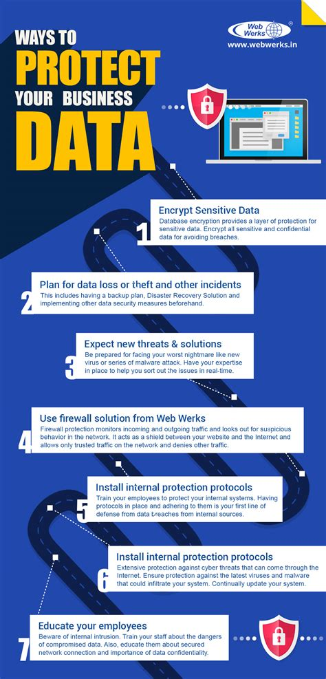 Ways to Protect Your Business Data   Web Werks