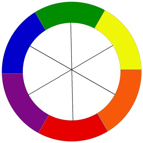 complementary color wheel color schemes color wheel basics craft thyme