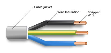 electrical wire electrical cable