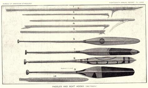 boat paddle definition kayak d 233 finition c est quoi