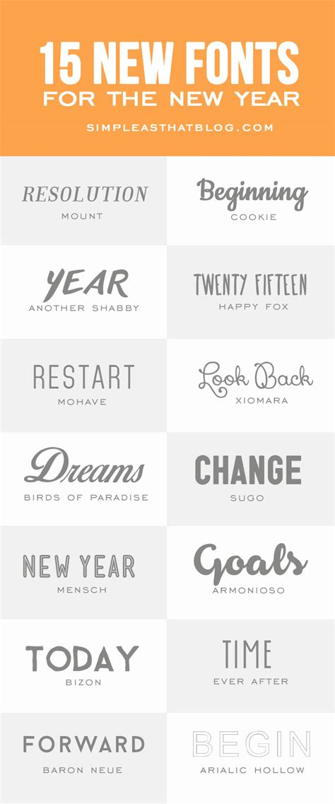Schriftarten Ausprobieren by New Year Fonts 28 Images New Year Balls Font