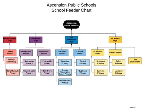 School District Search By Home Address Primary Elementary Schools Ascension Schools