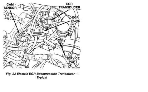 dodge neon engine diagram neon sensor and part locations dodgeforum intended for