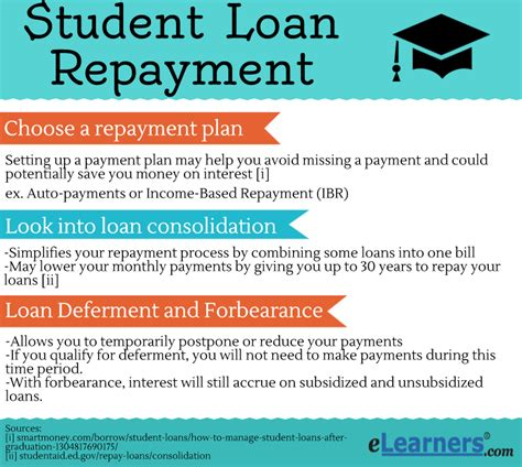 lic housing finance home loan statement lic housing finance loan repayment procedure 28 images student loan repayment what