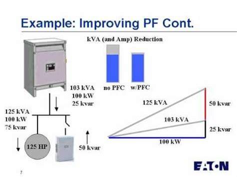 eaton power capacitor bank eaton cutler hammer power factor correction equipment