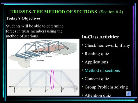 method of sections truss problems trusses sections