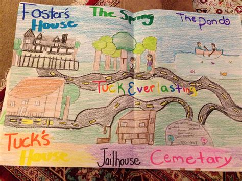 tuck everlasting book report map of winnie foster s world in tuck everlasting students