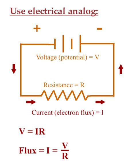 what is the resistor measurement radio world electrical resistance and its measurement