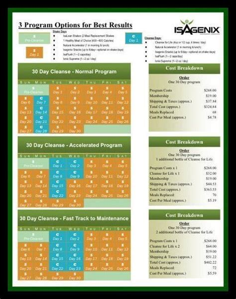 Clean Detox Program 30 Day Meal Plan by Isagenix Cost Join With Two Friends And Make