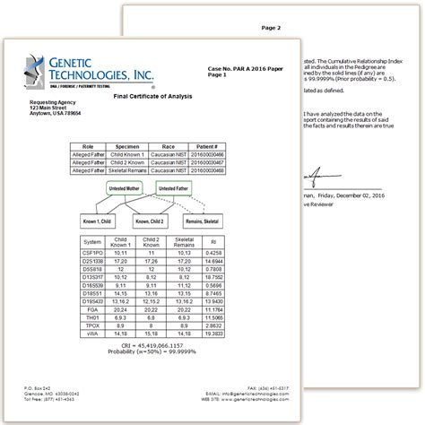 genetic report template kinship certificate sle image collections certificate