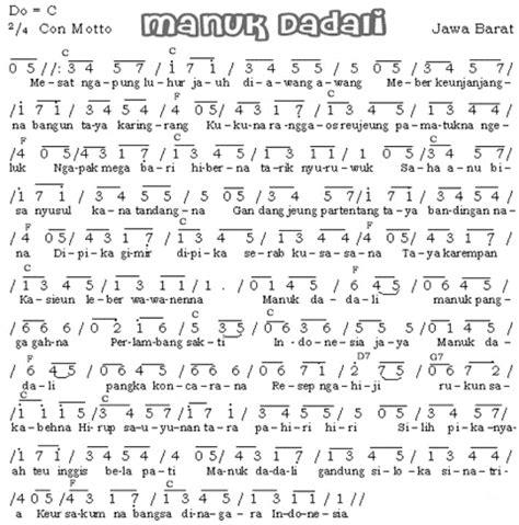 download mp3 dadali yang baru not angka lagu manuk dadali not angka lagu