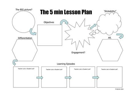 blank 5 e lesson plan template 25 best ideas about 5 minute lesson plan on