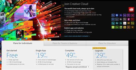 dreamweaver tutorial in sinhala photoshop cs5 tutorials free adobe photoshop 12 tutorials