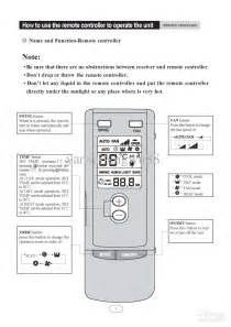 Mitsubishi Mr Slim Remote Symbols Gree Air Conditioner Remote Air Conditioner Spare