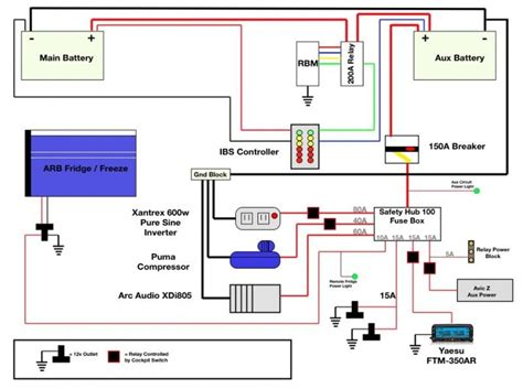 rv dual battery system wiring diagram 28 images