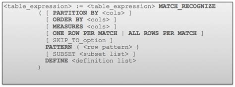 pattern matching test in sql sql pattern matching deep dive part 1 the data