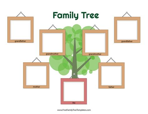 picture of a family tree template picture frame family tree template free family tree