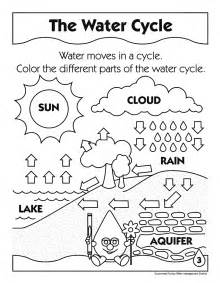 water coloring book free coloring pages of water cycle to paste