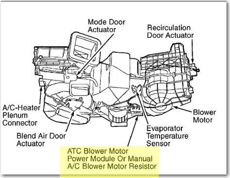 how do you test blower motor resistor is thier any way to test the blower module i replaced mine but still getting only