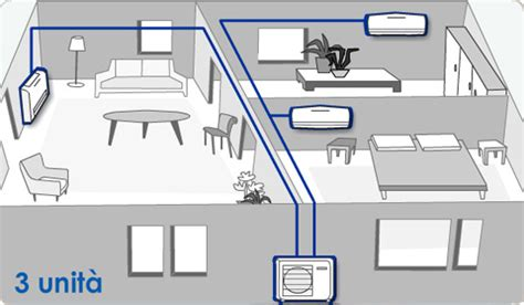 Swing Condizionatore - daikin trial inverter 9000 btu h x3 mod 3mxs52e ftxs25kx3