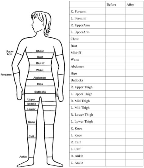 measurement chart template wrap how tos and information this will be great if