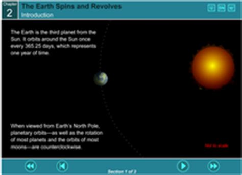 The Suns Path Seasons Regents Earth Science