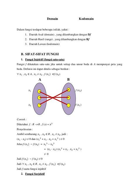 keterkaitan antara fungsi limit kekontinuan turunan
