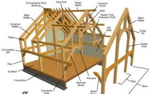 The Anatomy Of A Disaster Lutheran Partners In Disaster Response » Ideas Home Design