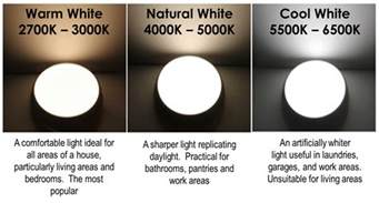 warm colored led lights led lights difference between warm white and cool white