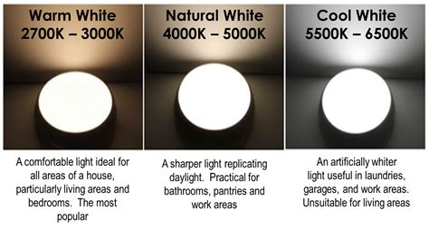 led lights difference between warm white and cool white