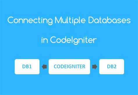codeigniter news tutorial not working kodingmadesimple programming blog php codeigniter