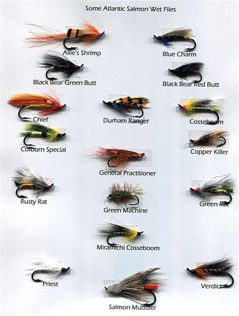 fishing names fish of the month