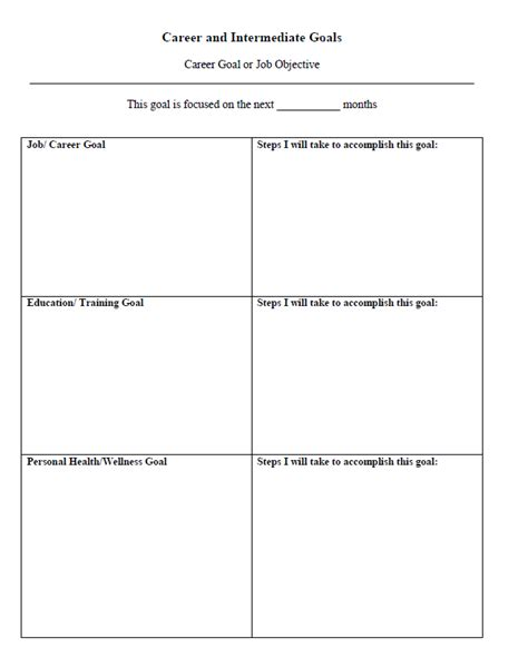 Smart Goal Setting Worksheet by Setting Career Goals With Smart Goals Worksheet