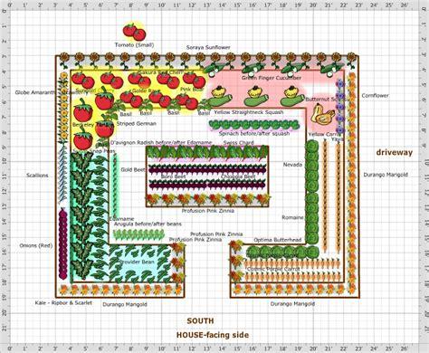 Earth Garden Planner by Garden Plan 2017 Cohen Samara