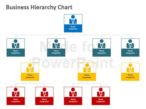 template hierarchy in business hierarchy chart powerpoint template