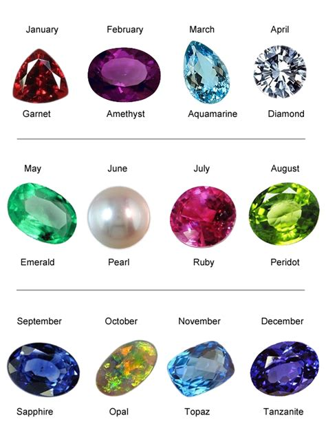 what color birthstone is december december birthstone