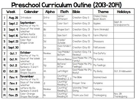 curriculum guide preschool